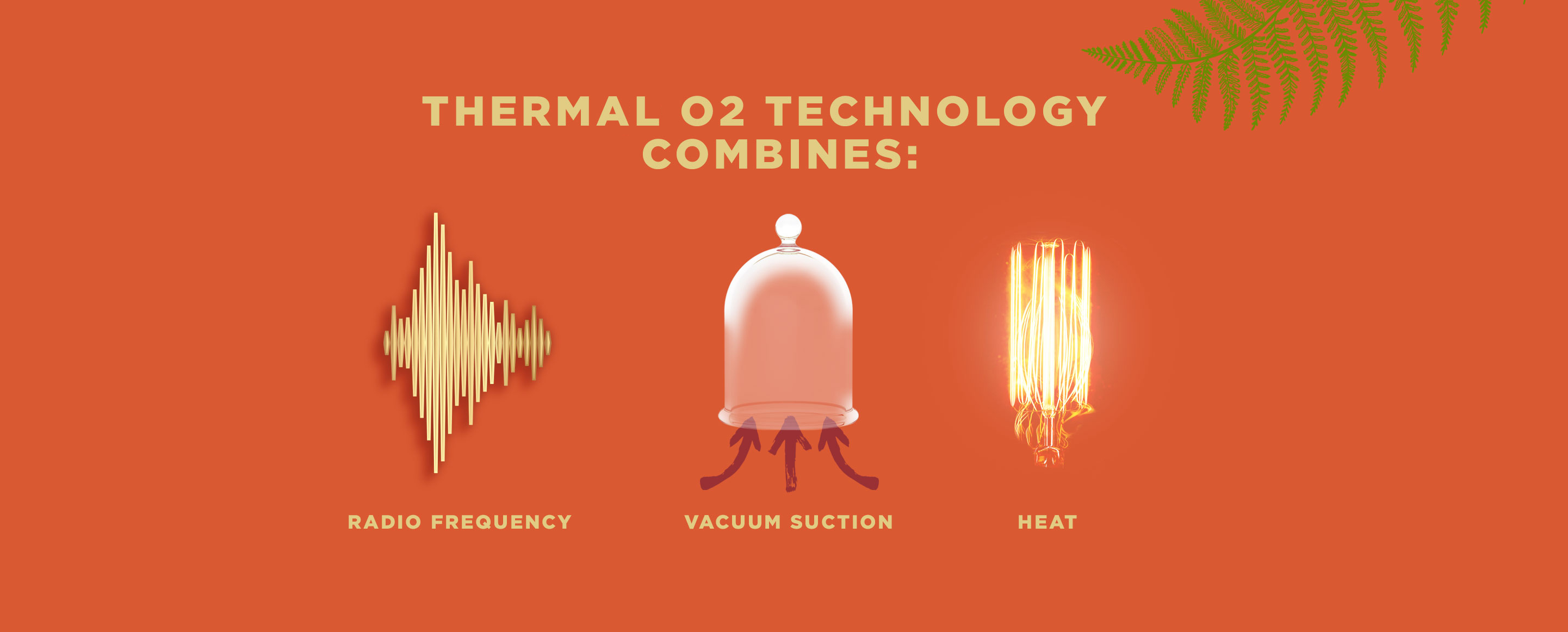 Thermal O2 Technology